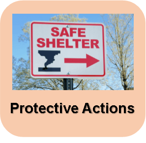 Protective Actions